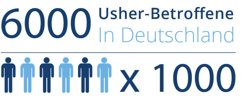 usher syndrome statistik