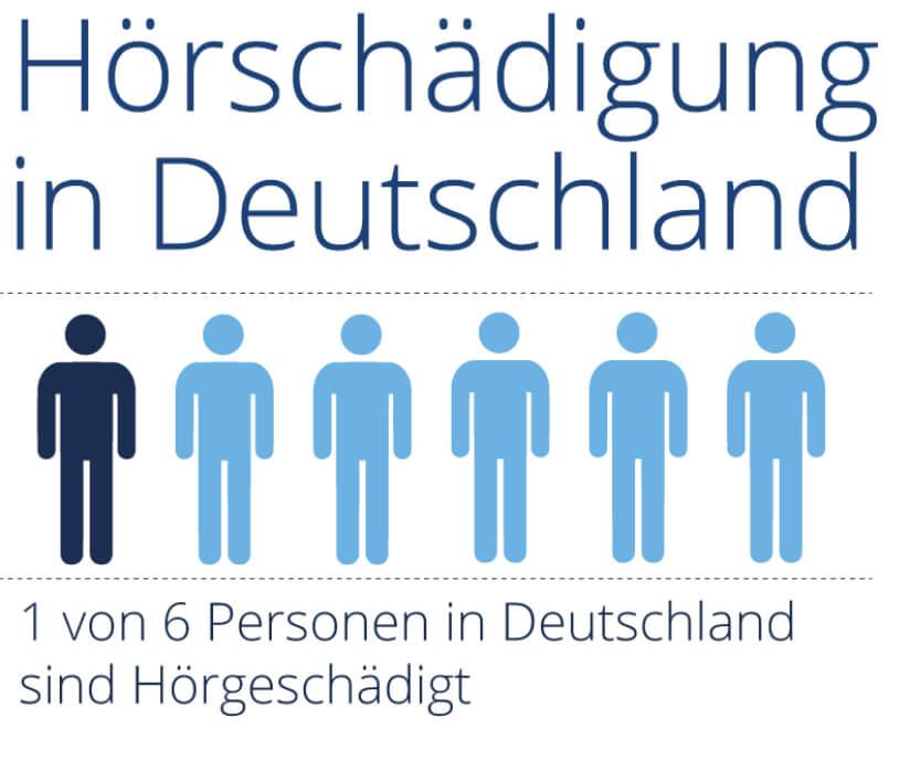 Hörschädigung in Deutschland